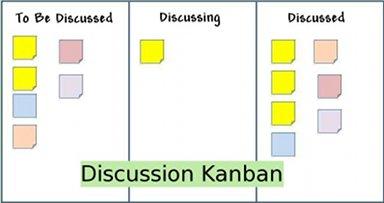 Discussion Kanban